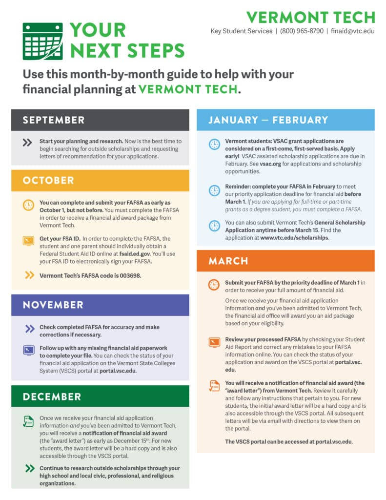 Financial Aid Month to Month Checklist